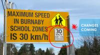 Burnaby School District